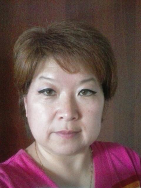 Знакомства Женщинами Из Казахстана