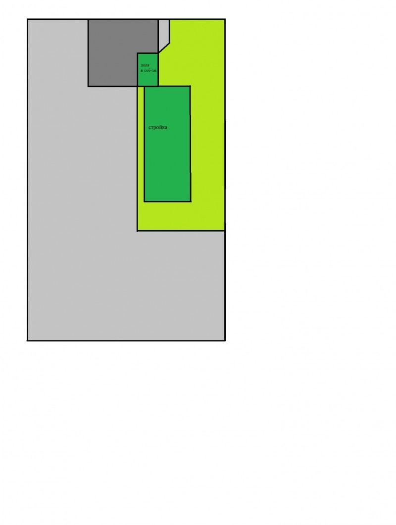 Можно ли строить пристройку к дому почти вплотную к забору?