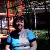 Любовь, Россия, Нижний Новгород. Фотография 781652