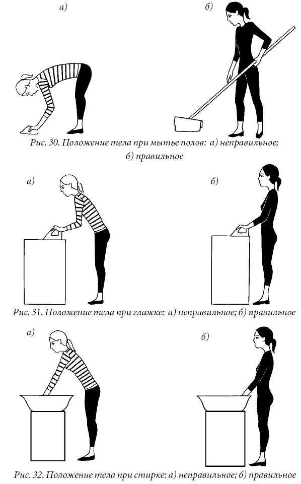 Как правильно мыть полы