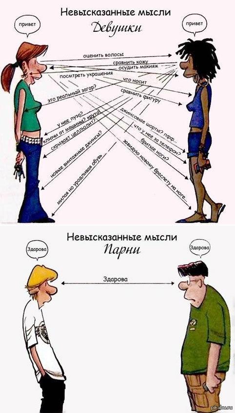 Мысли мужчины в картинках